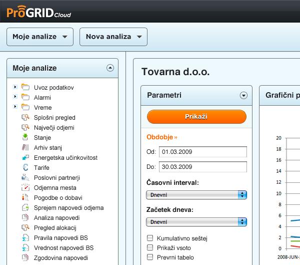 ProGrid Cloud App UI/UX Design
